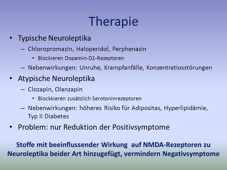 Therapie Typische Neuroleptika – Chloropromazin, Haloperidol, Perphenazin Blockieren Dopamin-D2-Rezeptoren – Nebenwirkungen: Unruhe, Krampfanfälle, Konzentratiosstörungen Atypische Neuroleptika – Clozapin, Olanzapin Blockkieren zusätzlich Serotoninrezeptoren – Nebenwirkungen: höheres Risiko für Adipositas, Hyperlipidämie, Typ II Diabetes Problem: nur Reduktion der Positivsymptome Stoffe mit beeinflussender Wirkung auf NMDA-Rezeptoren zu Neuroleptika beider Art hinzugefügt, vermindern Negativsymptome