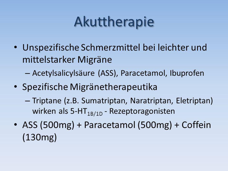 Akuttherapie Unspezifische Schmerzmittel bei leichter und mittelstarker Migräne – Acetylsalicylsäure (ASS), Paracetamol, Ibuprofen Spezifische Migräne