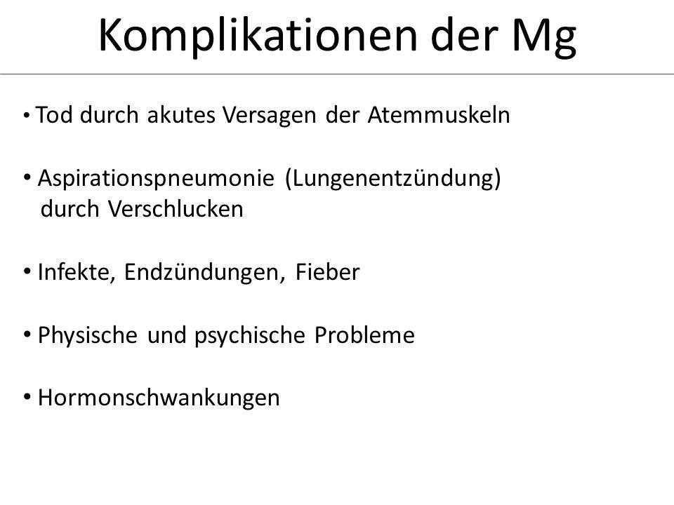 Komplikationen der Mg Tod durch akutes Versagen der Atemmuskeln Aspirationspneumonie (Lungenentzündung) durch Verschlucken Infekte, Endzündungen, Fieb