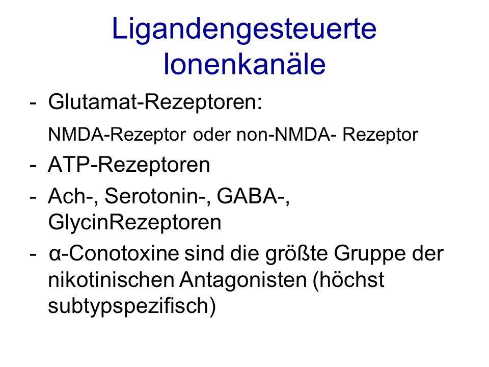 Ligandengesteuerte Ionenkanäle -Glutamat-Rezeptoren: NMDA-Rezeptor oder non-NMDA- Rezeptor -ATP-Rezeptoren -Ach-, Serotonin-, GABA-, GlycinRezeptoren