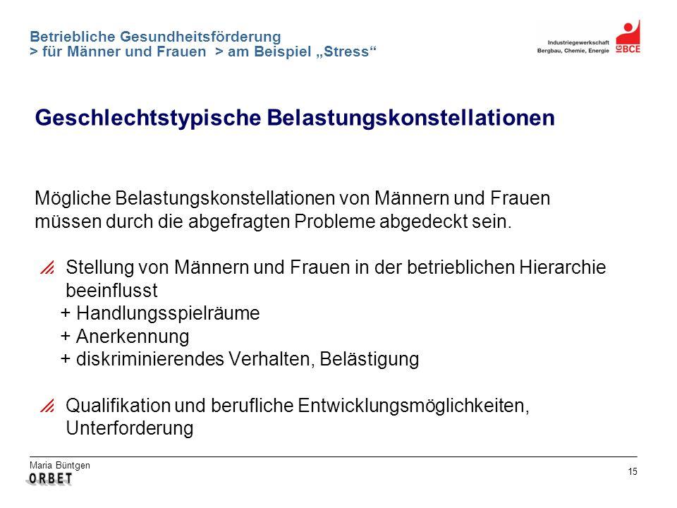 Maria Büntgen 15 Betriebliche Gesundheitsförderung > für Männer und Frauen > am Beispiel Stress Geschlechtstypische Belastungskonstellationen Mögliche