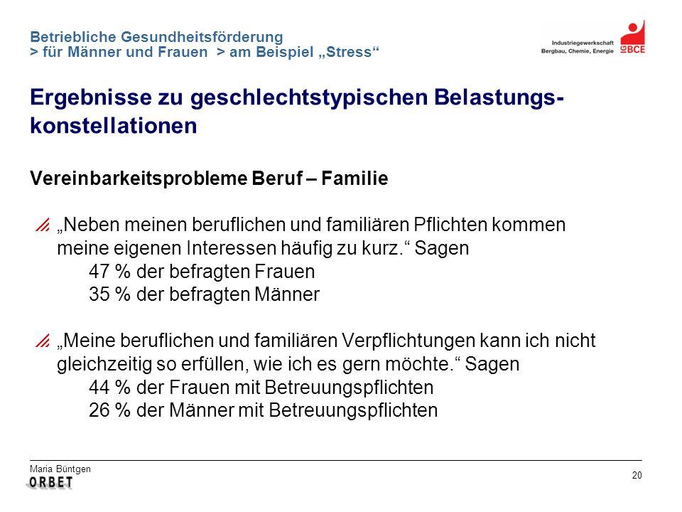 Maria Büntgen 20 Betriebliche Gesundheitsförderung > für Männer und Frauen > am Beispiel Stress Ergebnisse zu geschlechtstypischen Belastungs- konstel