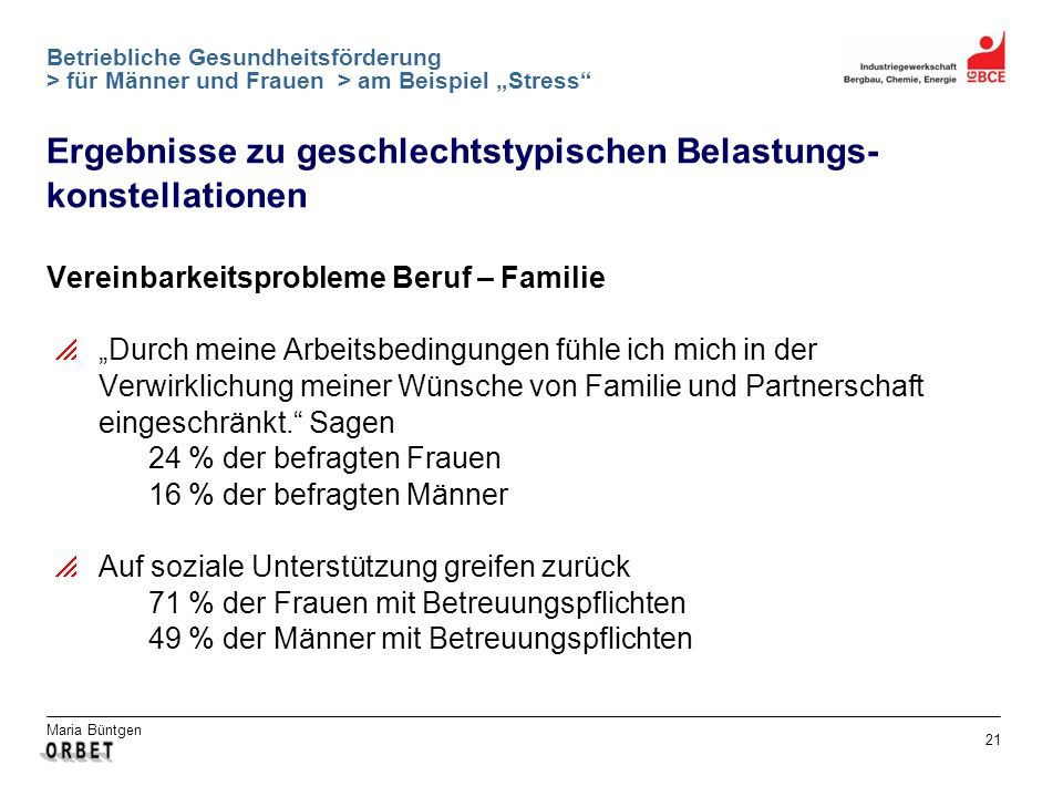 Maria Büntgen 21 Betriebliche Gesundheitsförderung > für Männer und Frauen > am Beispiel Stress Ergebnisse zu geschlechtstypischen Belastungs- konstel