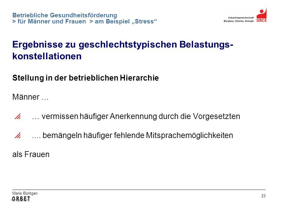 Maria Büntgen 23 Betriebliche Gesundheitsförderung > für Männer und Frauen > am Beispiel Stress Ergebnisse zu geschlechtstypischen Belastungs- konstel