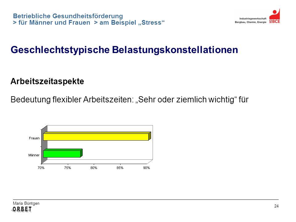Maria Büntgen 24 Betriebliche Gesundheitsförderung > für Männer und Frauen > am Beispiel Stress Geschlechtstypische Belastungskonstellationen Arbeitsz