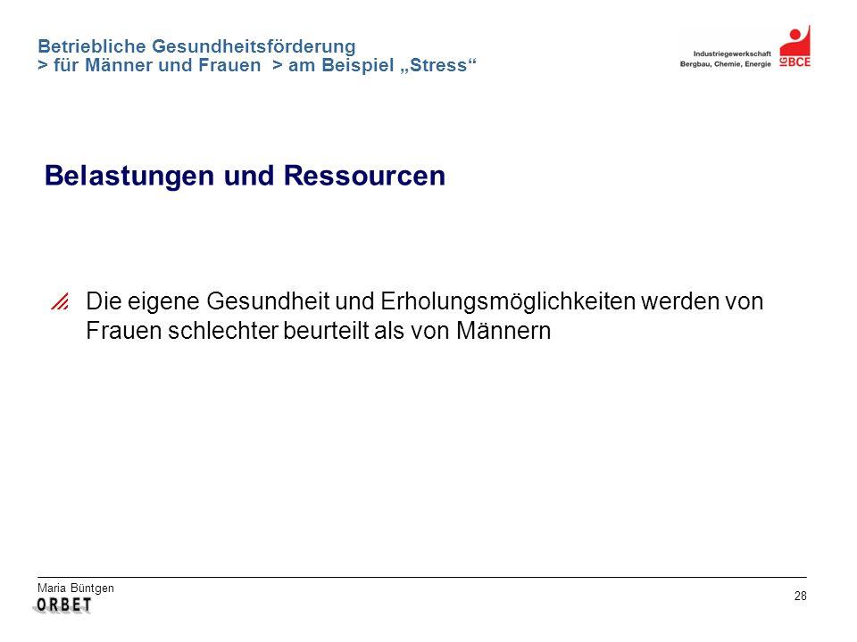 Maria Büntgen 28 Betriebliche Gesundheitsförderung > für Männer und Frauen > am Beispiel Stress Belastungen und Ressourcen Die eigene Gesundheit und E