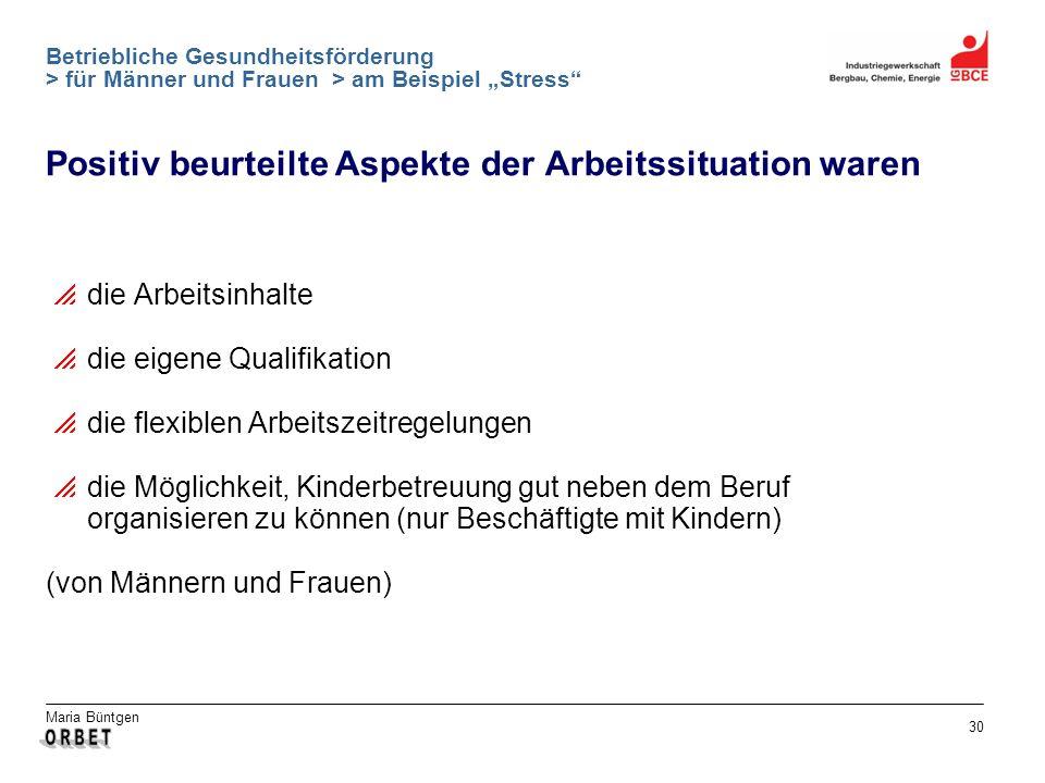 Maria Büntgen 30 Betriebliche Gesundheitsförderung > für Männer und Frauen > am Beispiel Stress Positiv beurteilte Aspekte der Arbeitssituation waren