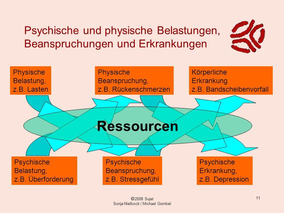 ã 2008 Sujet Sonja Nielbock | Michael Gümbel 11 Psychische und physische Belastungen, Beanspruchungen und Erkrankungen Physische Belastung, z.B. Laste