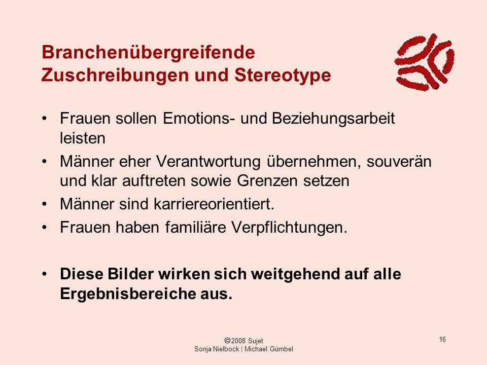 ã 2008 Sujet Sonja Nielbock | Michael Gümbel 16 Branchenübergreifende Zuschreibungen und Stereotype Frauen sollen Emotions- und Beziehungsarbeit leist