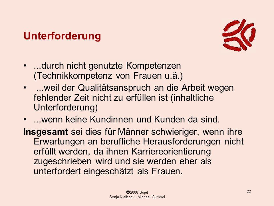 ã 2008 Sujet Sonja Nielbock | Michael Gümbel 22 Unterforderung...durch nicht genutzte Kompetenzen (Technikkompetenz von Frauen u.ä.)...weil der Qualit