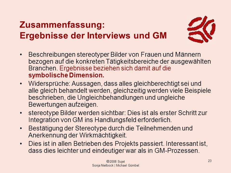 ã 2008 Sujet Sonja Nielbock | Michael Gümbel 23 Zusammenfassung: Ergebnisse der Interviews und GM Beschreibungen stereotyper Bilder von Frauen und Män