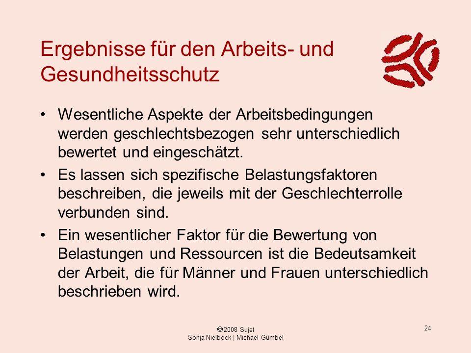 ã 2008 Sujet Sonja Nielbock | Michael Gümbel 24 Ergebnisse für den Arbeits- und Gesundheitsschutz Wesentliche Aspekte der Arbeitsbedingungen werden ge