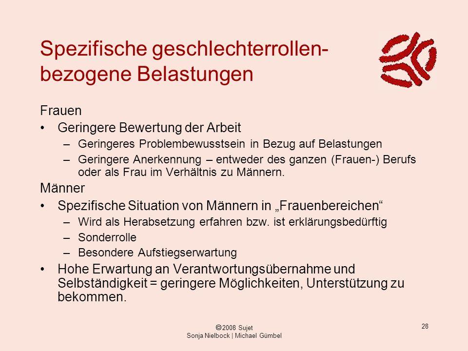ã 2008 Sujet Sonja Nielbock | Michael Gümbel 28 Spezifische geschlechterrollen- bezogene Belastungen Frauen Geringere Bewertung der Arbeit –Geringeres