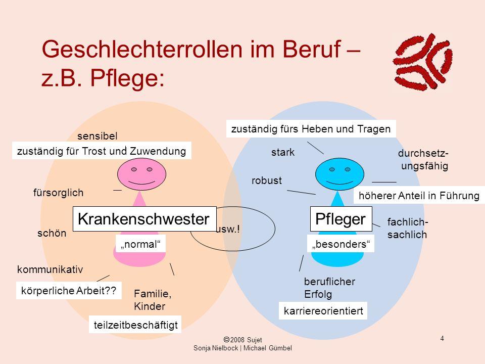 ã 2008 Sujet Sonja Nielbock | Michael Gümbel 4 zuständig für Trost und Zuwendung höherer Anteil in Führung Geschlechterrollen im Beruf – z.B. Pflege: