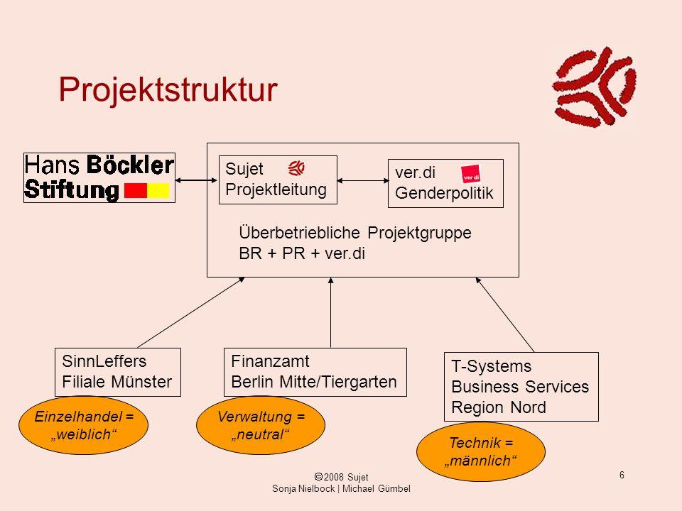 ã 2008 Sujet Sonja Nielbock | Michael Gümbel 6 Technik = männlich Einzelhandel = weiblich Verwaltung = neutral Projektstruktur Sujet Projektleitung ve