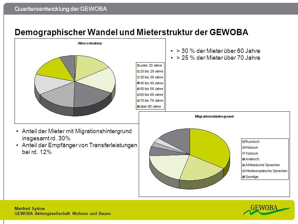 Quartiersentwicklung der GEWOBA Manfred Sydow GEWOBA Aktiengesellschaft Wohnen und Bauen Demographischer Wandel und Mieterstruktur der GEWOBA > 30 % d
