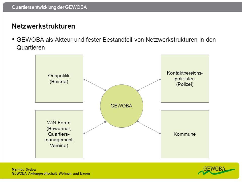 Quartiersentwicklung der GEWOBA Manfred Sydow GEWOBA Aktiengesellschaft Wohnen und Bauen Netzwerkstrukturen GEWOBA als Akteur und fester Bestandteil v