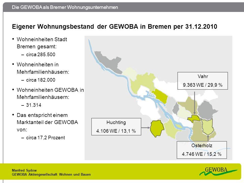 Die GEWOBA als Bremer Wohnungsunternehmen Manfred Sydow GEWOBA Aktiengesellschaft Wohnen und Bauen Eigener Wohnungsbestand der GEWOBA in Bremen per 31.12.2010 Wohneinheiten Stadt Bremen gesamt: –circa 285.500 Wohneinheiten in Mehrfamilienhäusern: –circa 182.000 Wohneinheiten GEWOBA in Mehrfamilienhäusern: –31.314 Das entspricht einem Marktanteil der GEWOBA von: –circa 17,2 Prozent Huchting 4.106 WE / 13,1 % Vahr 9.363 WE / 29,9 % Osterholz 4.746 WE / 15,2 %