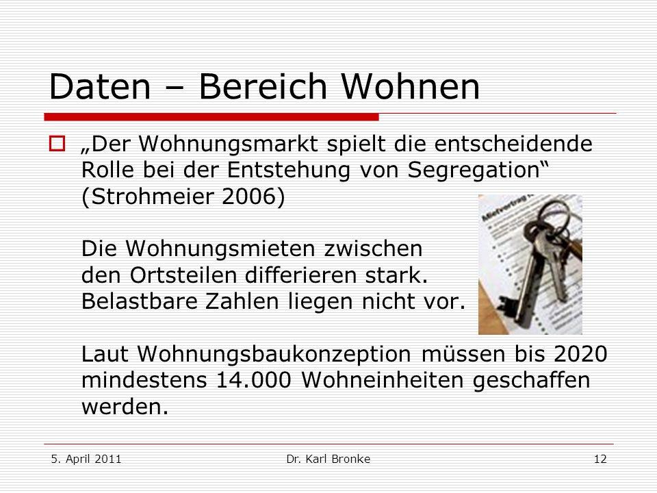 5. April 2011Dr. Karl Bronke12 Daten – Bereich Wohnen Der Wohnungsmarkt spielt die entscheidende Rolle bei der Entstehung von Segregation (Strohmeier