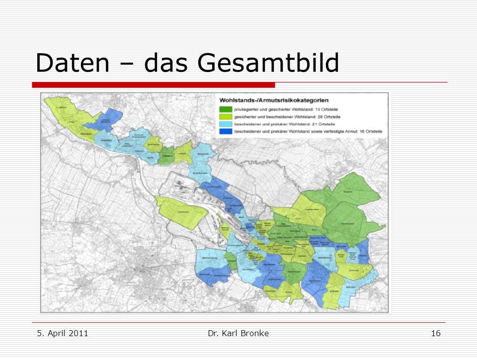 5. April 2011Dr. Karl Bronke16 Daten – das Gesamtbild