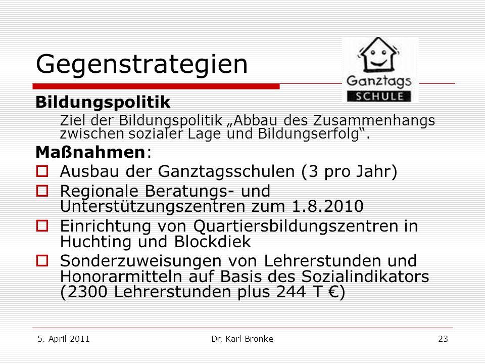 5. April 2011Dr. Karl Bronke23 Gegenstrategien Bildungspolitik Ziel der Bildungspolitik Abbau des Zusammenhangs zwischen sozialer Lage und Bildungserf