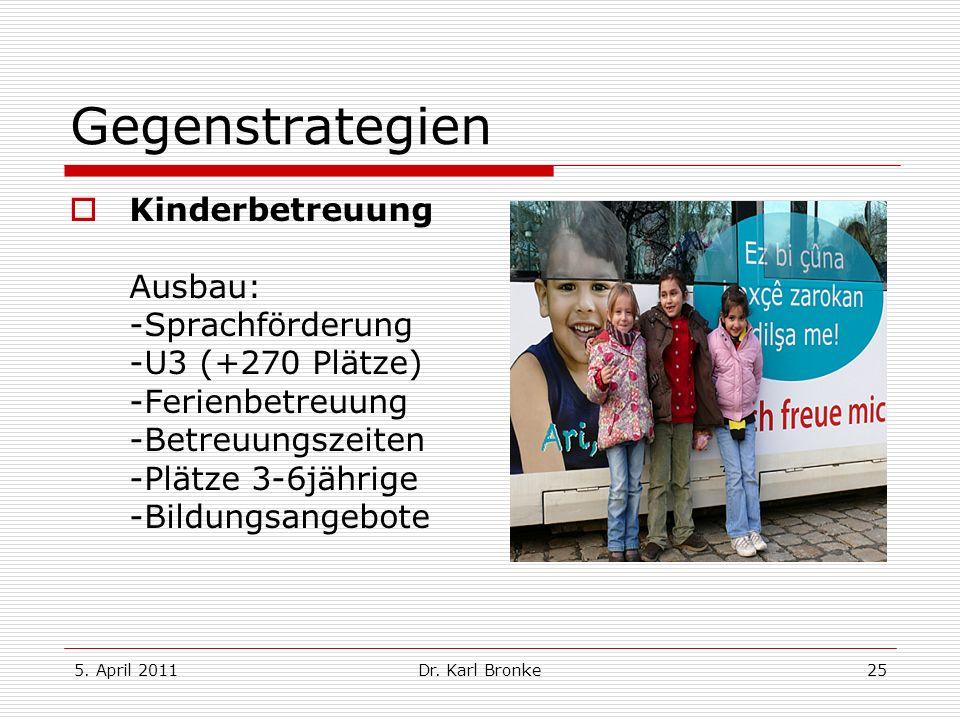 5. April 2011Dr. Karl Bronke25 Gegenstrategien Kinderbetreuung Ausbau: -Sprachförderung -U3 (+270 Plätze) -Ferienbetreuung -Betreuungszeiten -Plätze 3