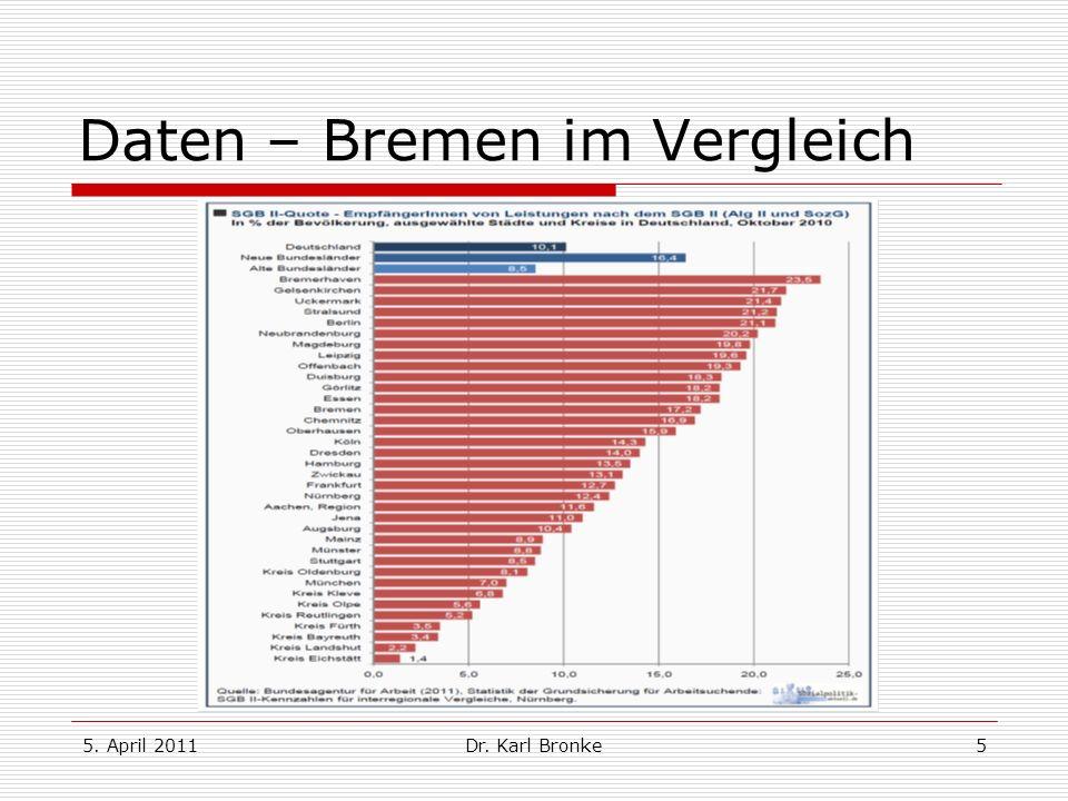 5. April 2011Dr. Karl Bronke5 Daten – Bremen im Vergleich