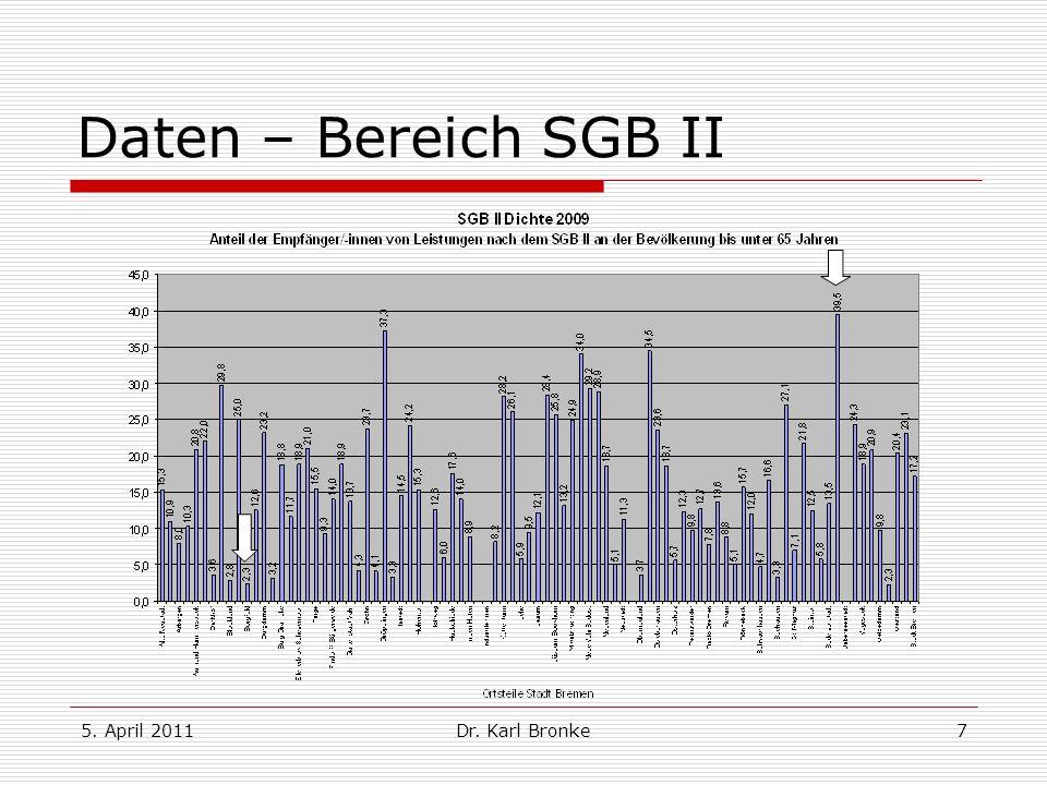 5. April 2011Dr. Karl Bronke7 Daten – Bereich SGB II
