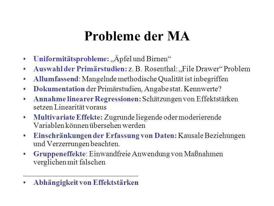 Probleme der MA Uniformitätsprobleme: Äpfel und Birnen Auswahl der Primärstudien: z. B. Rosenthal: File Drawer Problem Allumfassend: Mangelnde methodi