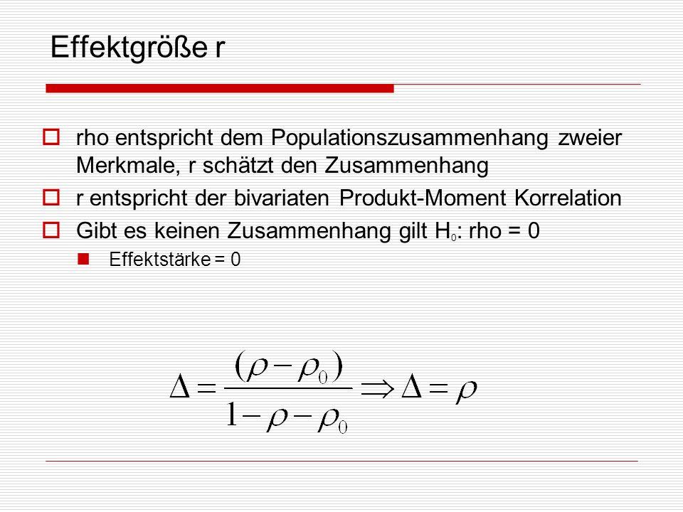 Effektgröße r rho entspricht dem Populationszusammenhang zweier Merkmale, r schätzt den Zusammenhang r entspricht der bivariaten Produkt-Moment Korrelation Gibt es keinen Zusammenhang gilt H 0 : rho = 0 Effektstärke = 0