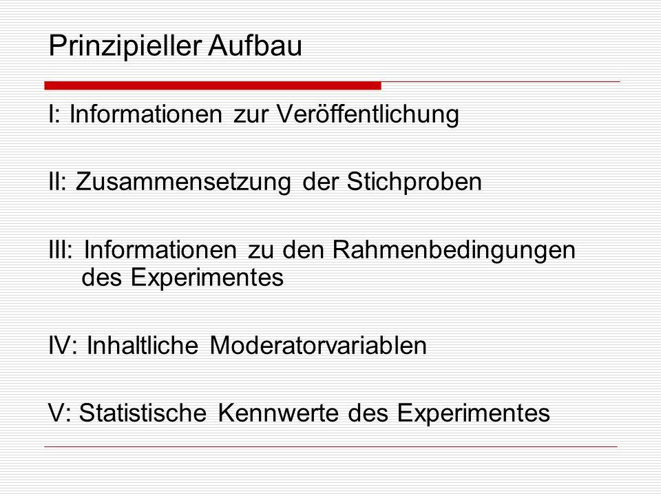Prinzipieller Aufbau I: Informationen zur Veröffentlichung II: Zusammensetzung der Stichproben III: Informationen zu den Rahmenbedingungen des Experimentes IV: Inhaltliche Moderatorvariablen V: Statistische Kennwerte des Experimentes