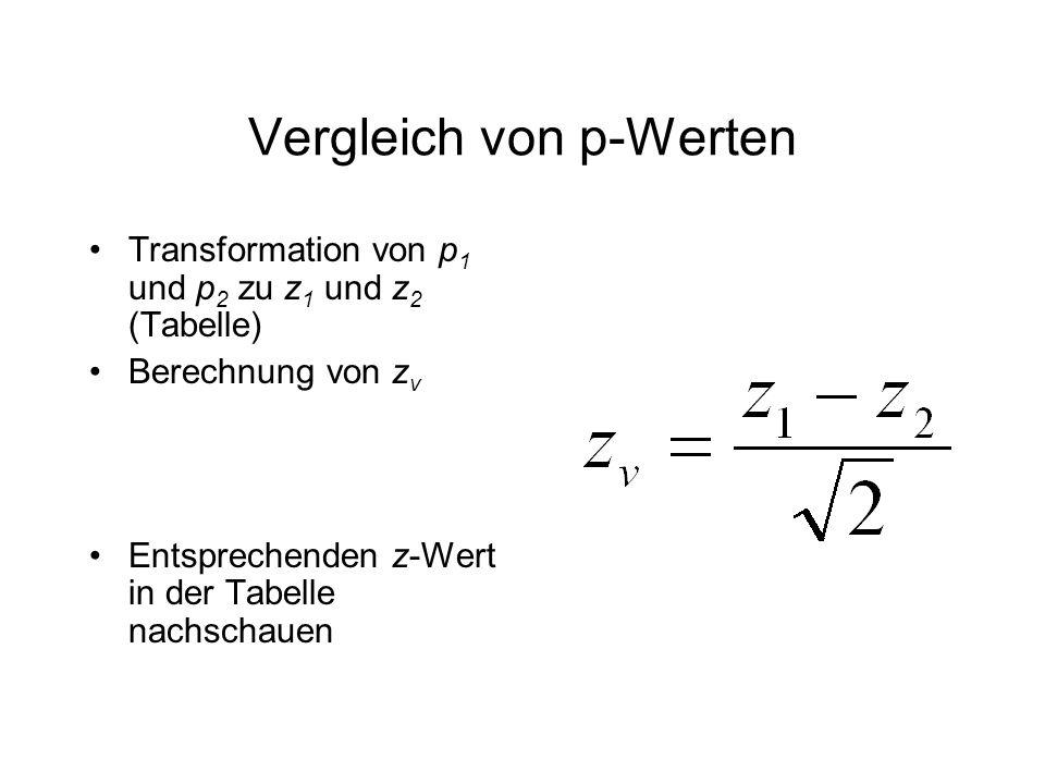 Vergleich von p-Werten Transformation von p 1 und p 2 zu z 1 und z 2 (Tabelle) Berechnung von z v Entsprechenden z-Wert in der Tabelle nachschauen