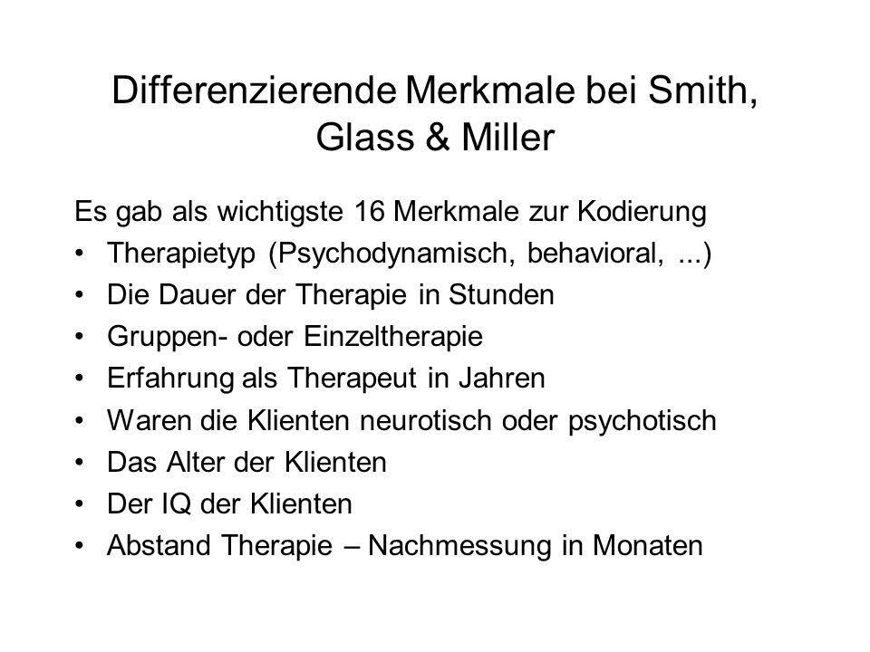 Differenzierende Merkmale bei Smith, Glass & Miller Es gab als wichtigste 16 Merkmale zur Kodierung Therapietyp (Psychodynamisch, behavioral,...) Die