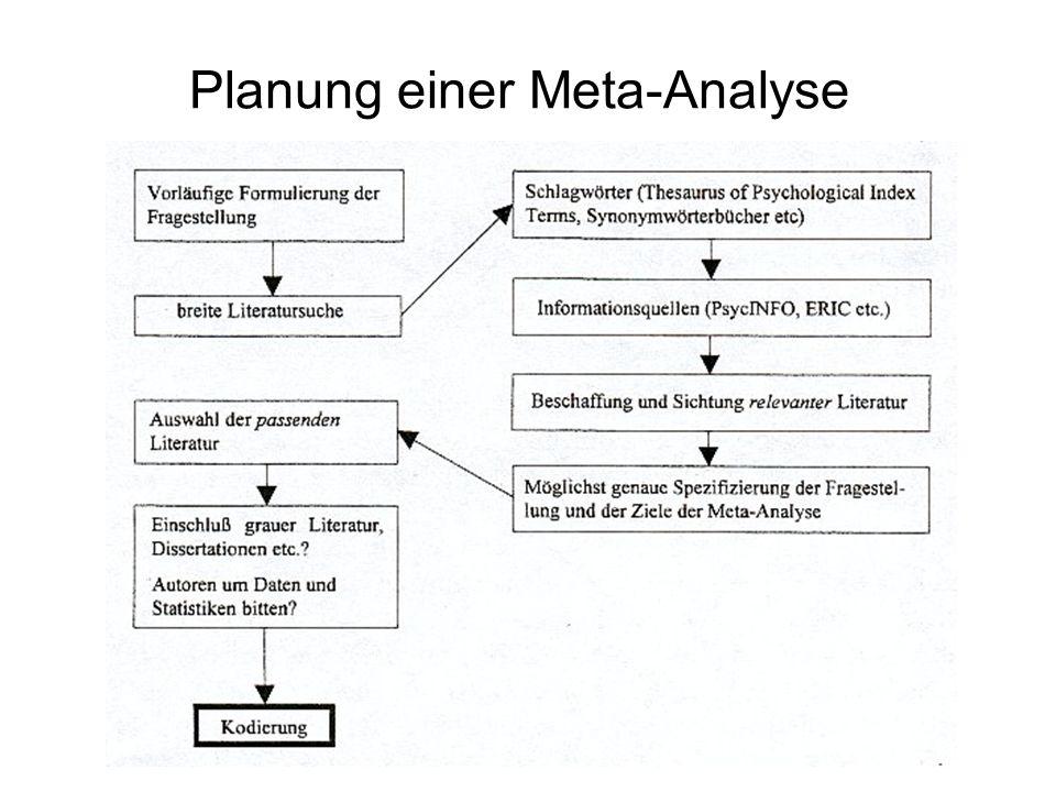 Planung einer Meta-Analyse