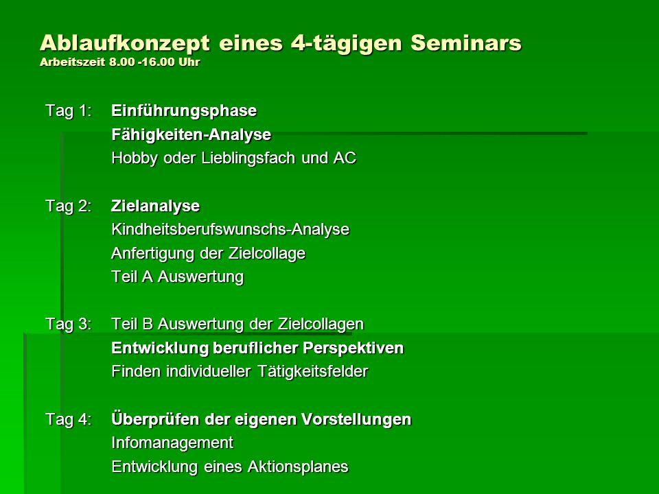 Ablaufkonzept eines 4-tägigen Seminars Arbeitszeit 8.00 -16.00 Uhr Tag 1:Einführungsphase Fähigkeiten-Analyse Hobby oder Lieblingsfach und AC Tag 2:Zi