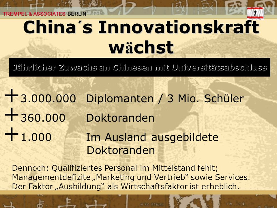 TREMPEL & ASSOCIATES BERLIN China´s Innovationskraft w ä chst Jährlicher Zuwachs an Chinesen mit Universitätsabschluss + 3.000.000 Diplomanten / 3 Mio.