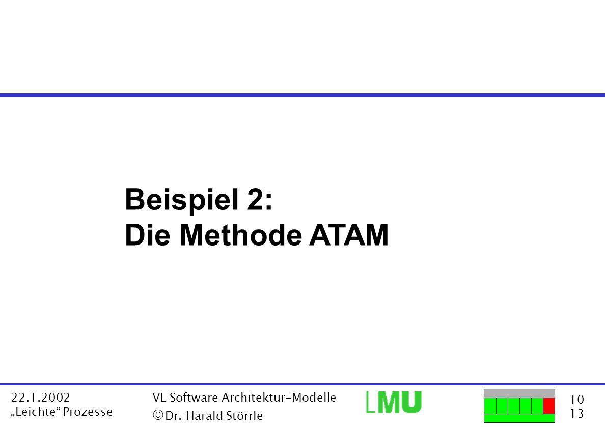 10 13 22.1.2002 Leichte Prozesse VL Software Architektur-Modelle Dr. Harald Störrle Beispiel 2: Die Methode ATAM