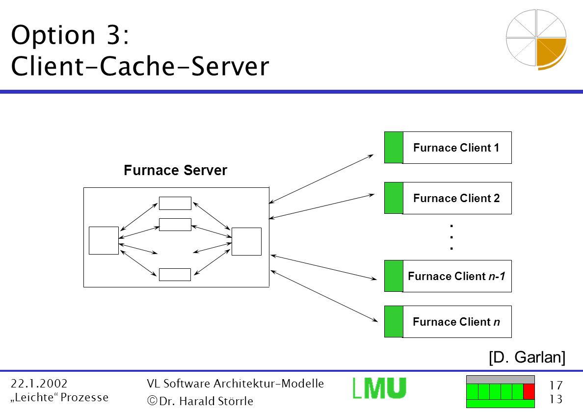 17 13 22.1.2002 Leichte Prozesse VL Software Architektur-Modelle Dr. Harald Störrle Furnace Server Furnace Client n-1 Furnace Client n Furnace Client