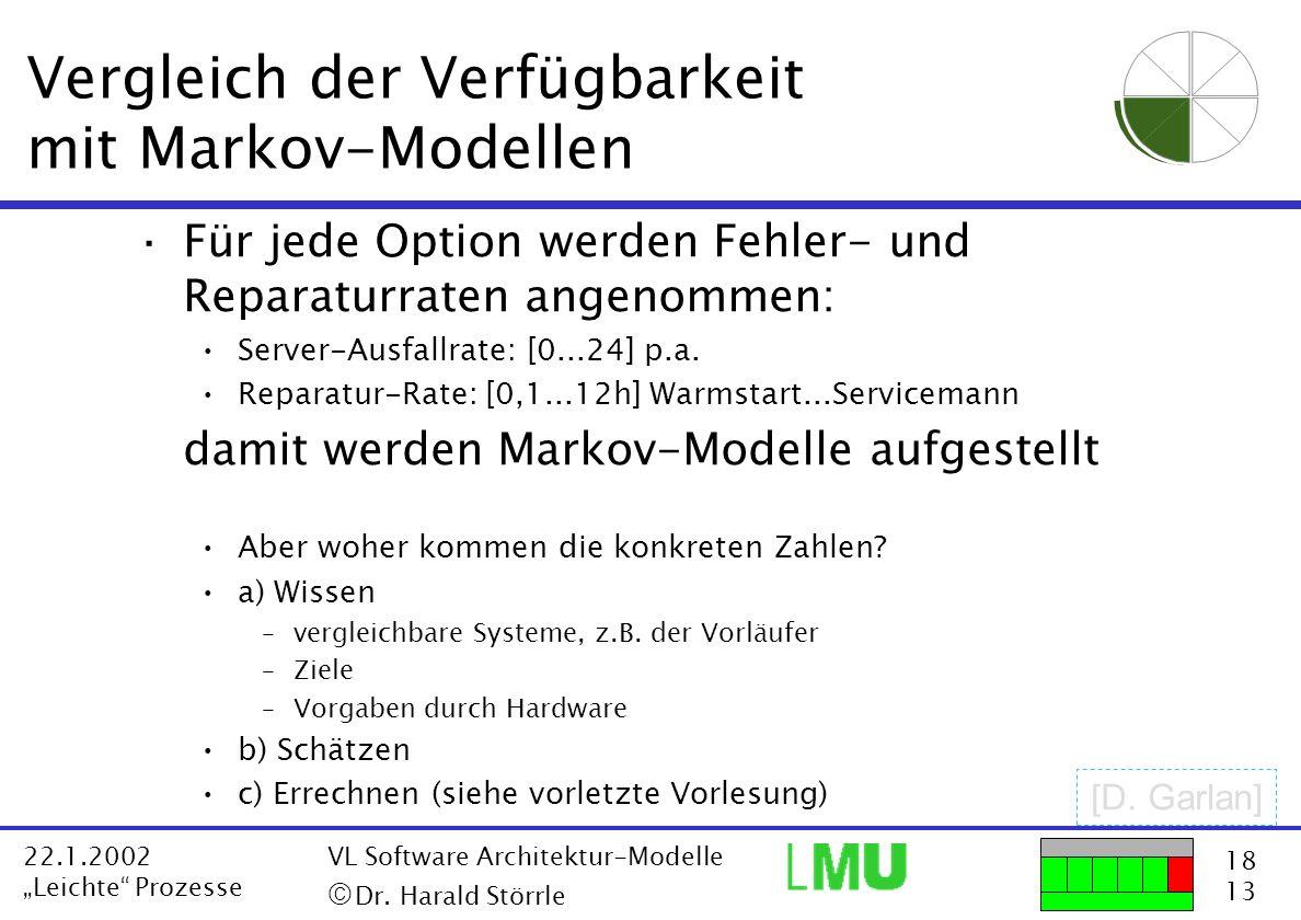 18 13 22.1.2002 Leichte Prozesse VL Software Architektur-Modelle Dr. Harald Störrle Vergleich der Verfügbarkeit mit Markov-Modellen ·Für jede Option w