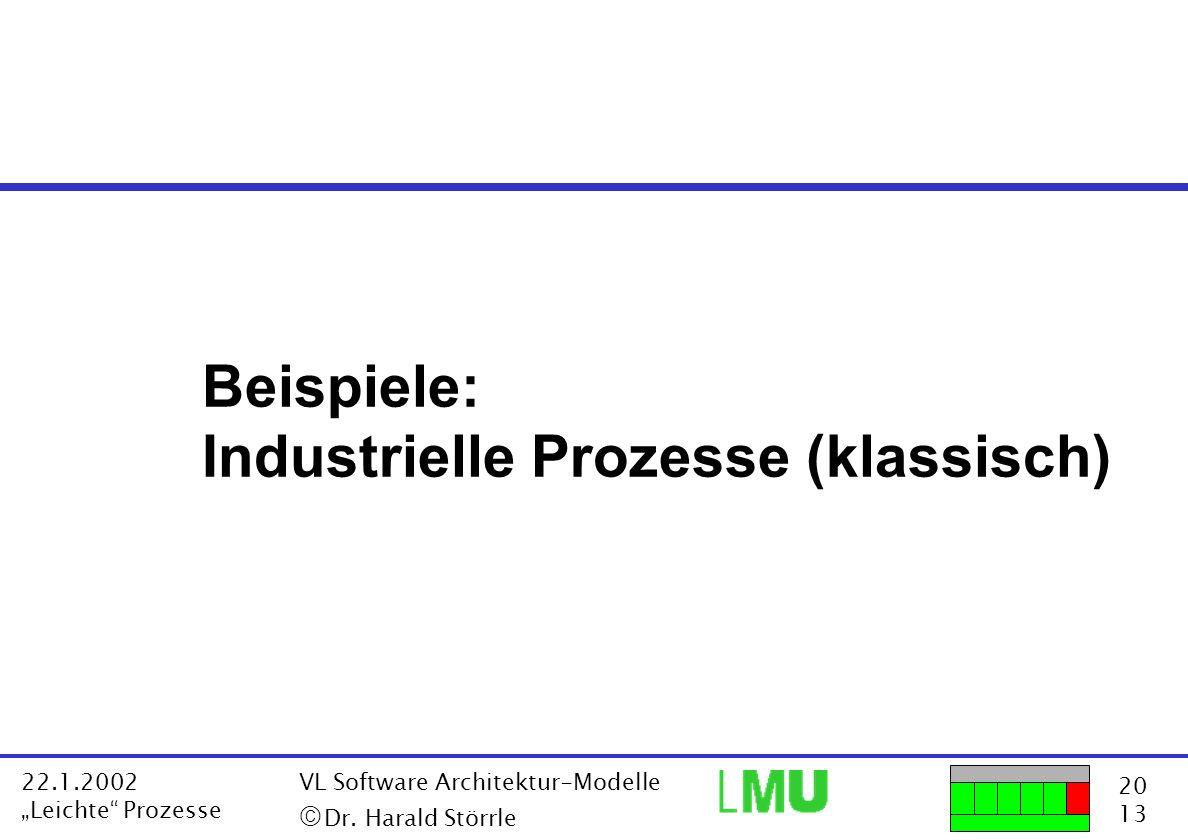20 13 22.1.2002 Leichte Prozesse VL Software Architektur-Modelle Dr. Harald Störrle Beispiele: Industrielle Prozesse (klassisch)