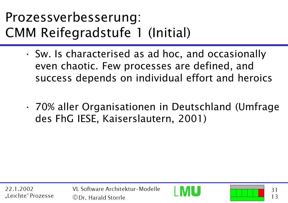31 13 22.1.2002 Leichte Prozesse VL Software Architektur-Modelle Dr. Harald Störrle Prozessverbesserung: CMM Reifegradstufe 1 (Initial) ·Sw. Is charac