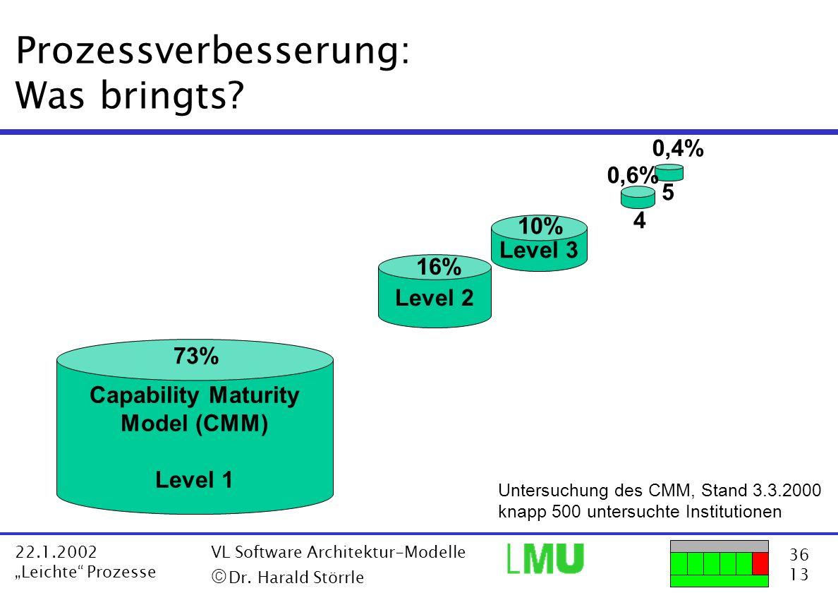 36 13 22.1.2002 Leichte Prozesse VL Software Architektur-Modelle Dr. Harald Störrle Prozessverbesserung: Was bringts? Capability Maturity Model (CMM)