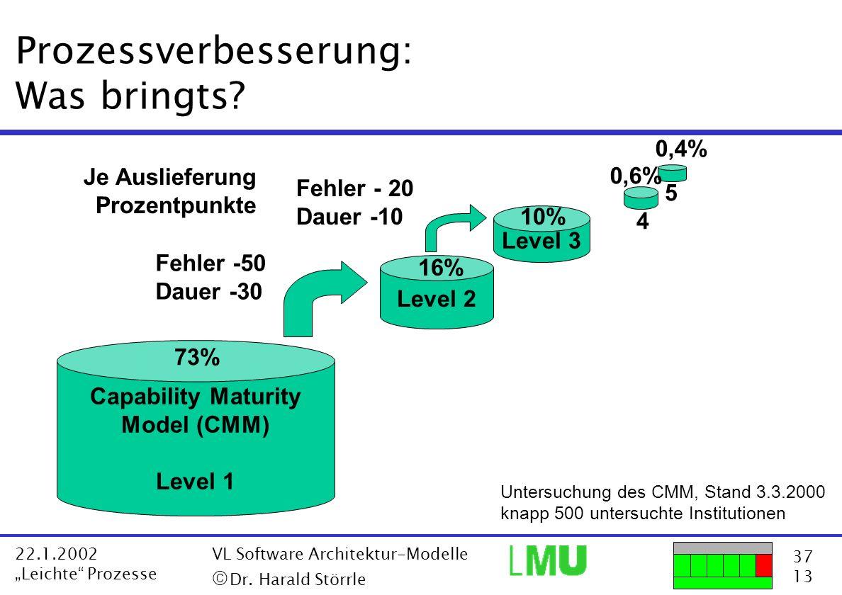 37 13 22.1.2002 Leichte Prozesse VL Software Architektur-Modelle Dr. Harald Störrle Prozessverbesserung: Was bringts? Capability Maturity Model (CMM)
