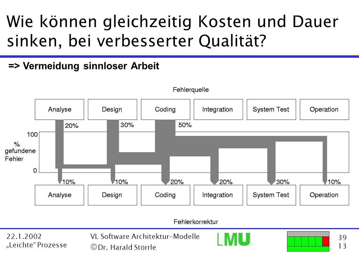 39 13 22.1.2002 Leichte Prozesse VL Software Architektur-Modelle Dr. Harald Störrle Wie können gleichzeitig Kosten und Dauer sinken, bei verbesserter
