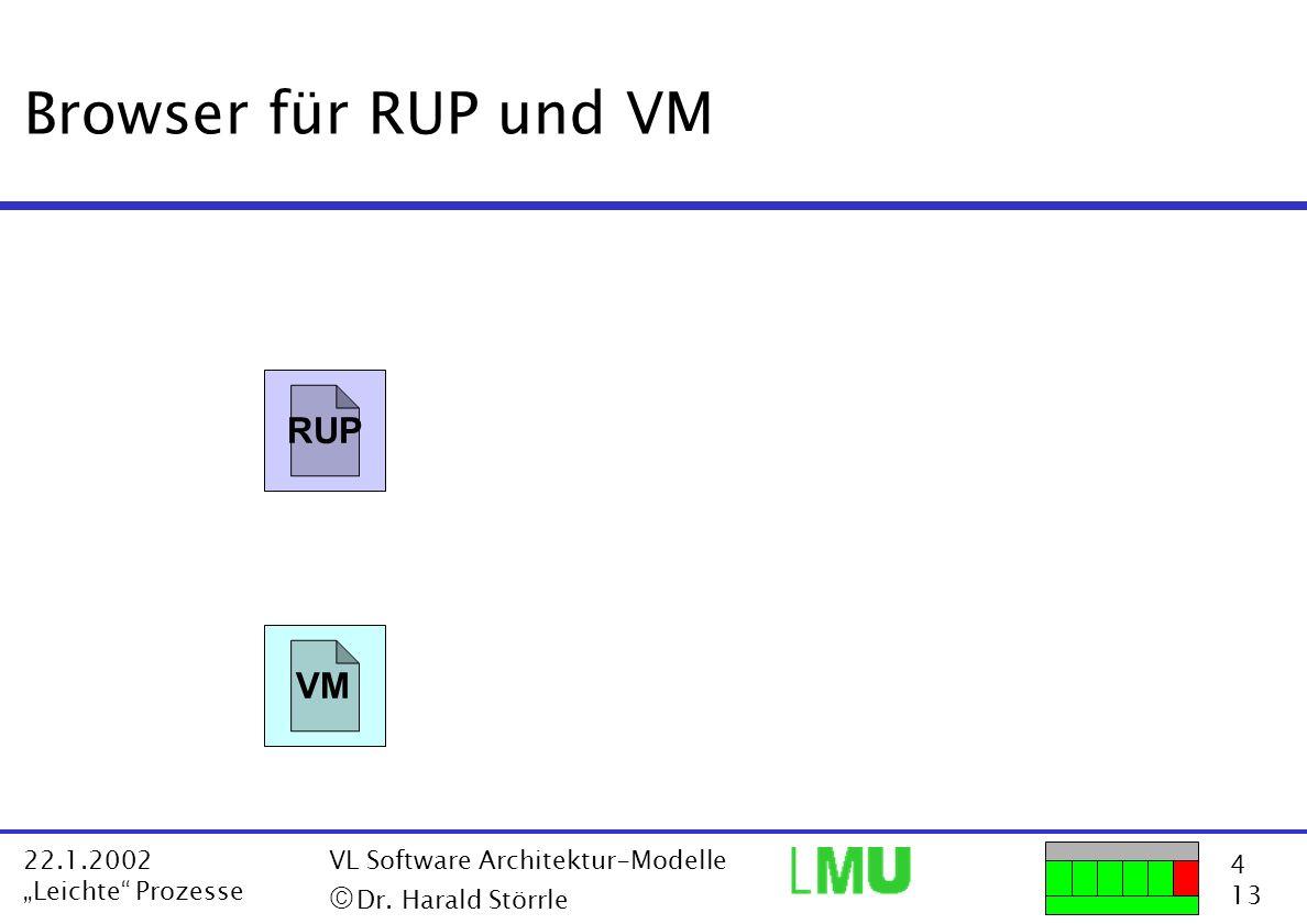 4 13 22.1.2002 Leichte Prozesse VL Software Architektur-Modelle Dr. Harald Störrle Browser für RUP und VM RUP VM