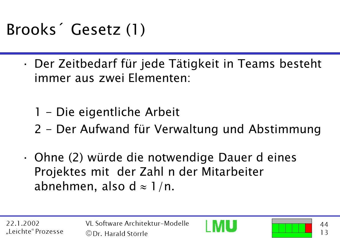 44 13 22.1.2002 Leichte Prozesse VL Software Architektur-Modelle Dr. Harald Störrle Brooks´ Gesetz (1) ·Der Zeitbedarf für jede Tätigkeit in Teams bes