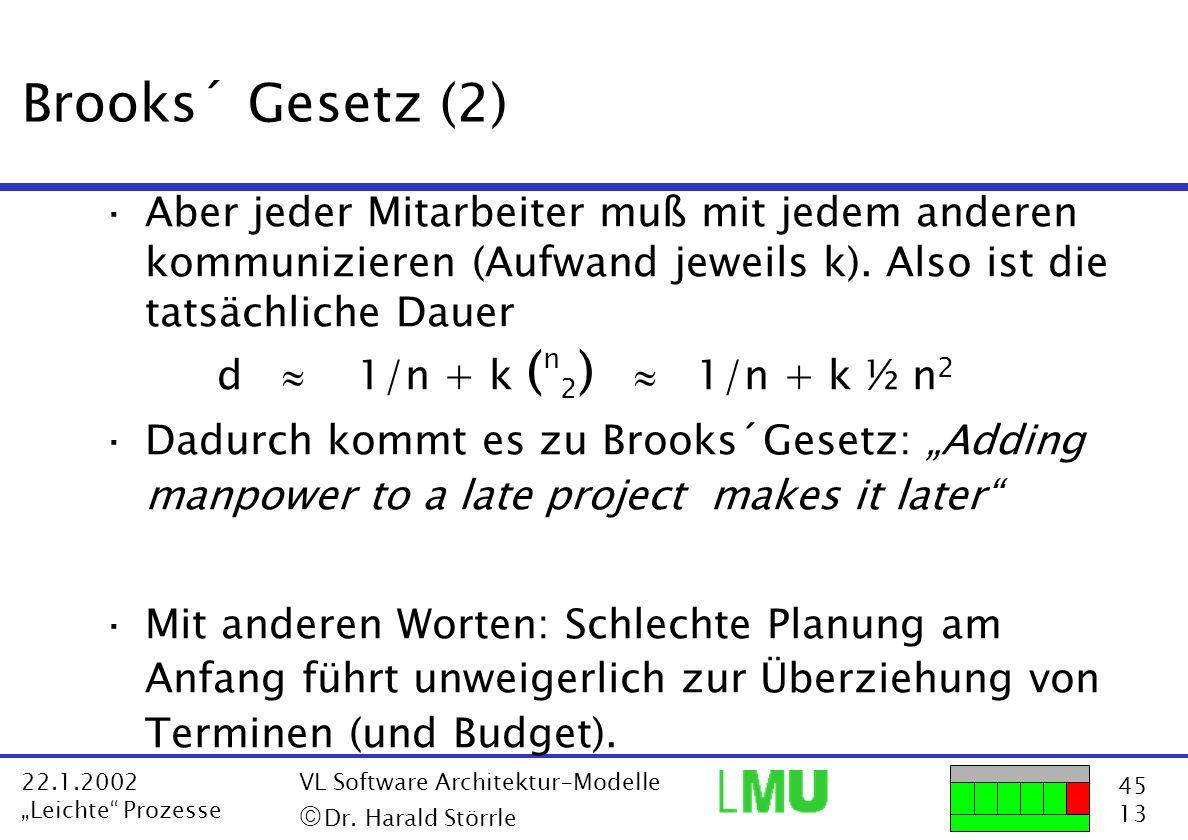 45 13 22.1.2002 Leichte Prozesse VL Software Architektur-Modelle Dr. Harald Störrle Brooks´ Gesetz (2) ·Aber jeder Mitarbeiter muß mit jedem anderen k