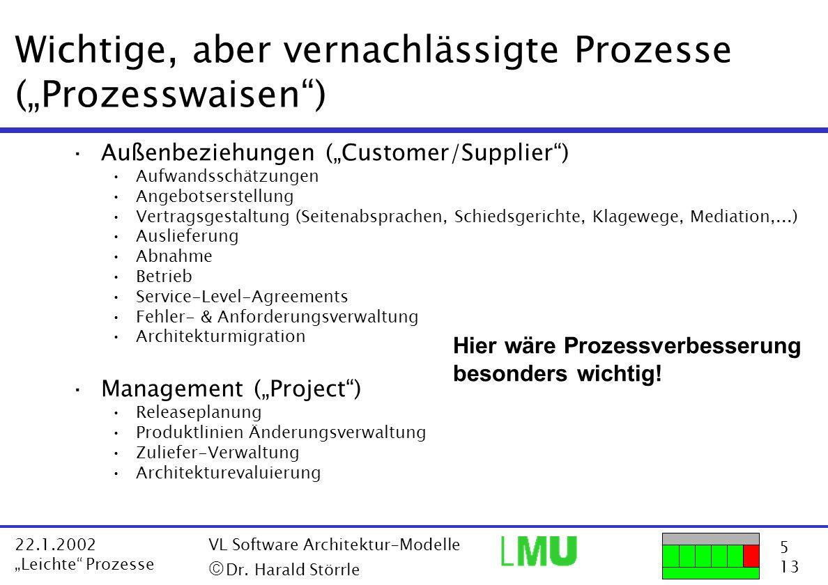 5 13 22.1.2002 Leichte Prozesse VL Software Architektur-Modelle Dr. Harald Störrle Wichtige, aber vernachlässigte Prozesse (Prozesswaisen) ·Außenbezie