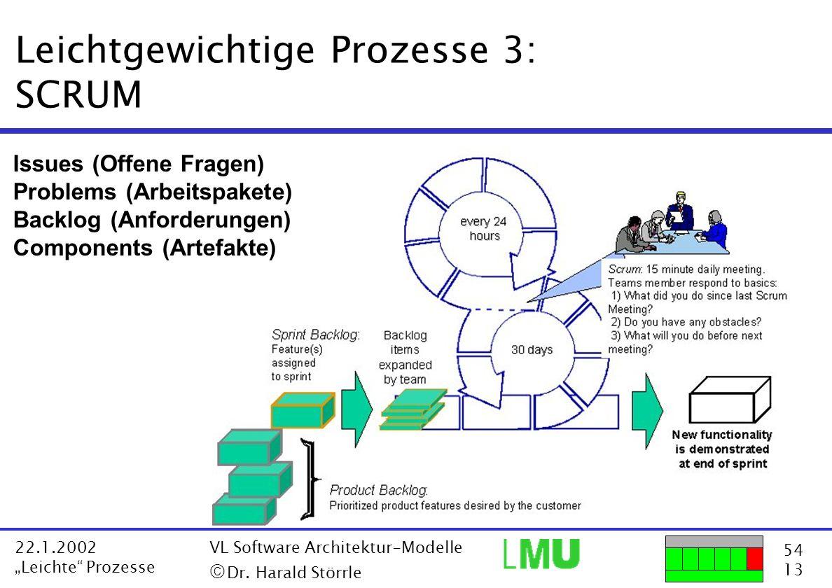 54 13 22.1.2002 Leichte Prozesse VL Software Architektur-Modelle Dr. Harald Störrle Leichtgewichtige Prozesse 3: SCRUM Issues (Offene Fragen) Problems