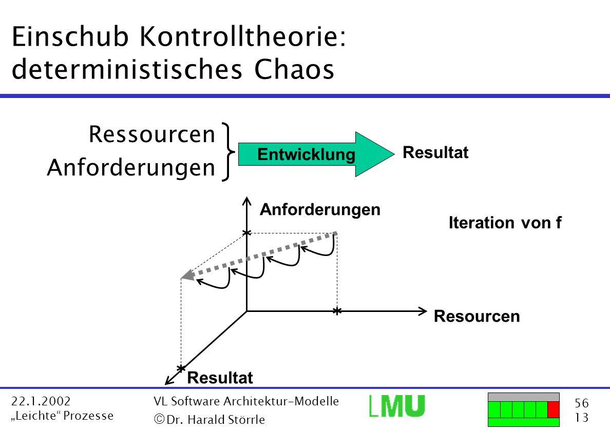 56 13 22.1.2002 Leichte Prozesse VL Software Architektur-Modelle Dr. Harald Störrle Einschub Kontrolltheorie: deterministisches Chaos Ressourcen Anfor